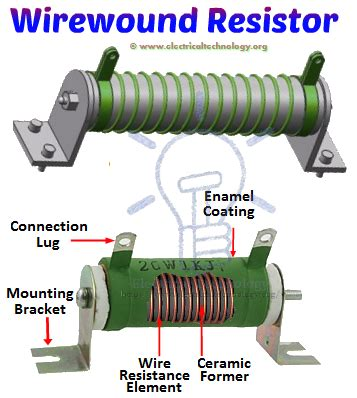 wirewound resistor wiki what are resistors and what are the different types updated 2017 quora