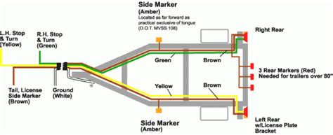 wiring diagram for led trailer lights readingrat net