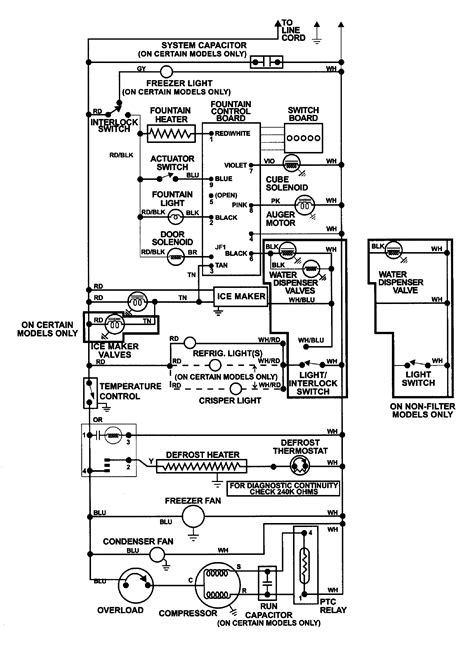 maytag refrigerator wiring diagram 301 moved permanently