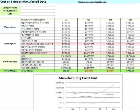 Margin Calculation Excel Calculate Profit Margin Excel Profit Margin Excel Template Profit Profit Calculator Excel Template