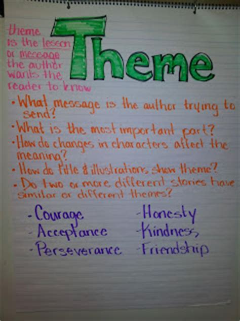 universal themes definition teaching in the fast lane reading for theme