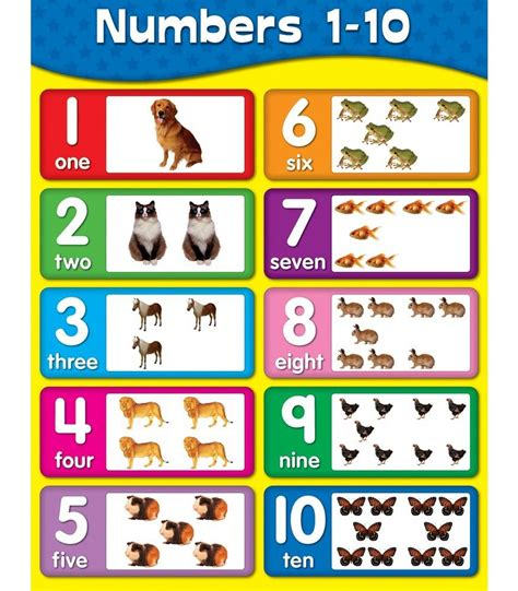 Alphabet And Number Wall Stickers numbers 1 10 chart grade pk 2 carson dellosa publishing