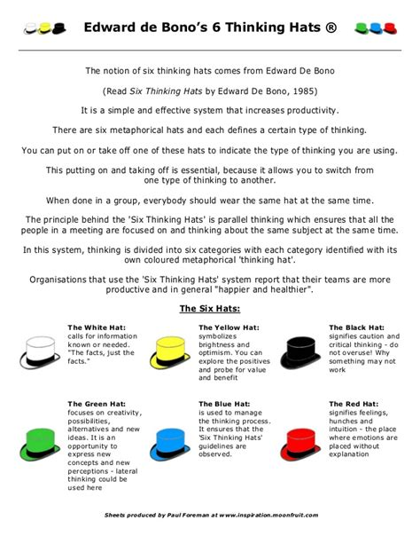 debono hats template debono hats template 28 images thinking hats for
