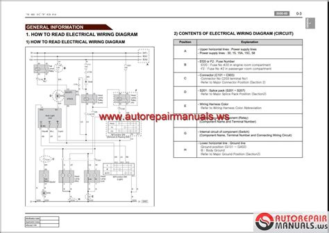 service manual download car manuals pdf free 2007 mitsubishi raider regenerative braking ssangyong rexton y270 2007 09 service manuals and electric