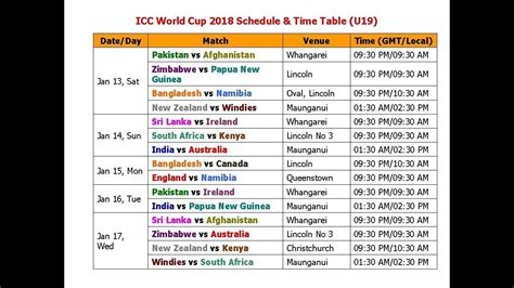 World Cup Table 2018 Icc World Cup 2018 Schedule Time Table U19
