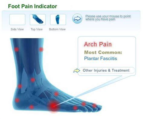 foot diagnosis diagram foot identifier foot tool