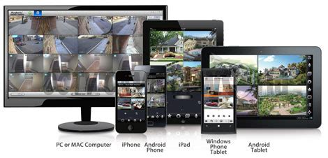 cctv cameras & security camera systems by cctv camera world