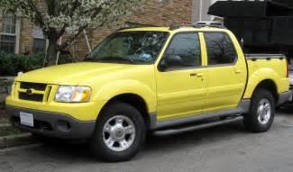 2015 Ford Explorer For Sale Ford Explorer For Sale Used Arabahaberler箘 Org