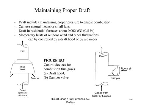 Diagram Residential Boiler Diagram Hvac Sequence Of Operation Template