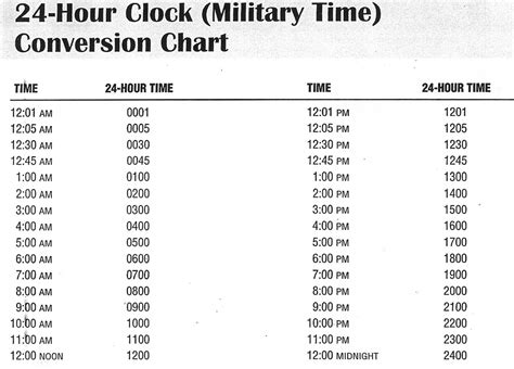 printable clock with military time 7 best images of 24 hour time chart printable 24 hour