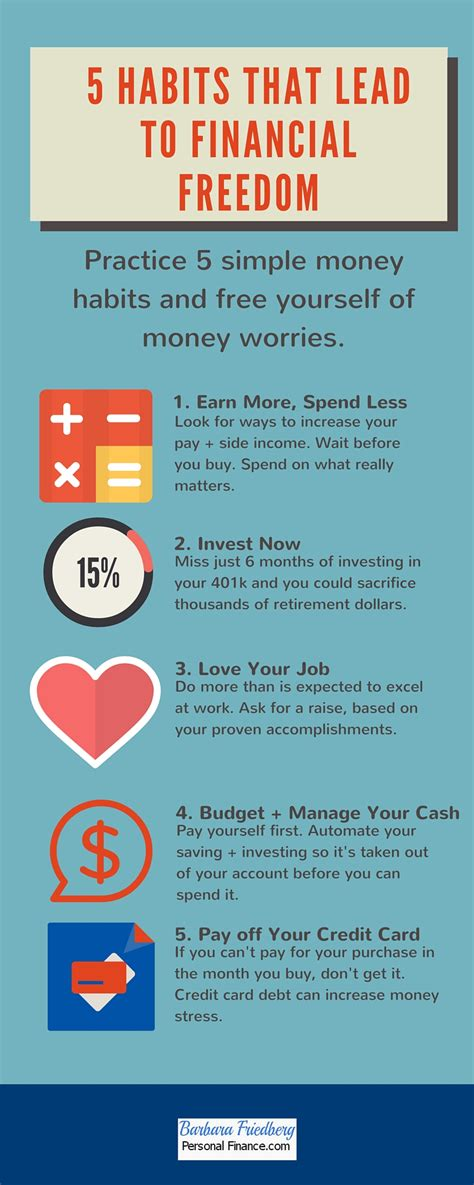 personal financial advice money saving tips 5 habits to help you achieve financial freedom