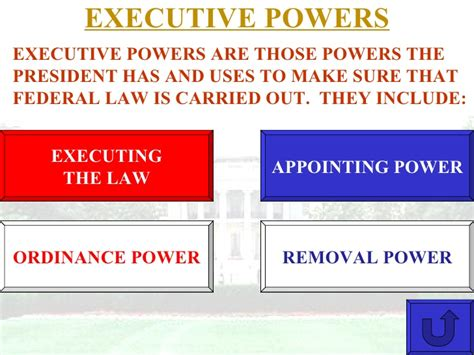 Executive Office Of The President Definition by Govt Executive Branch Interactive
