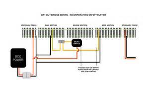 jl t railroad lift out bridge wiring photos
