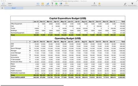 Templates For Numbers Pro For Mac Made For Use Five Year Capital Improvement Plan Template