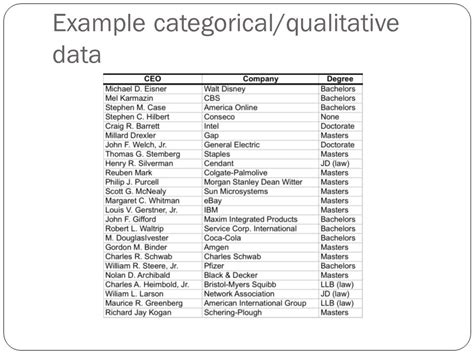 exle of qualitative data exploratory data analysis one variable ppt