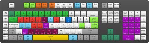 online keyboard layout editor dota2 manta config engine app npm