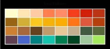 types of orange color 4 season color analysis color me pretty