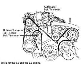 1999 plymoth voyger diagram for serpentine belt solved fixya