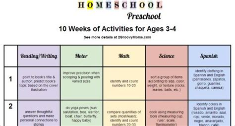 printable lesson plans for two year olds love these printable preschool lesson plans 2groovymoms