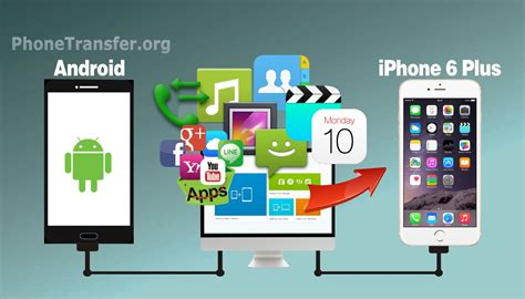 transfer files from android to iphone android to iphone 6 plus how to transfer all data from