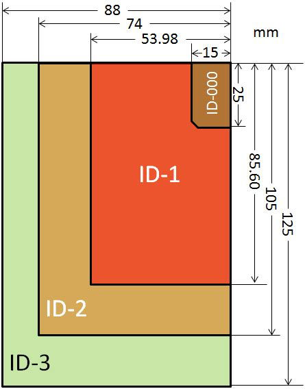 standard credit card size template the dimensions of a credit card in cm kgb answers