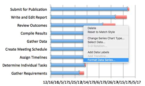 format excel graph with dates a gantt chart excel tutorial with pictures and free template