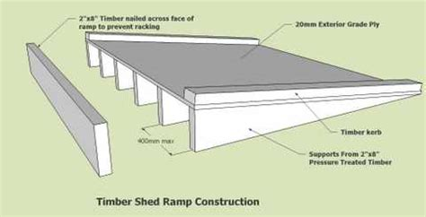 Home Design Software Free Windows How To Build A Storage Shed Ramp