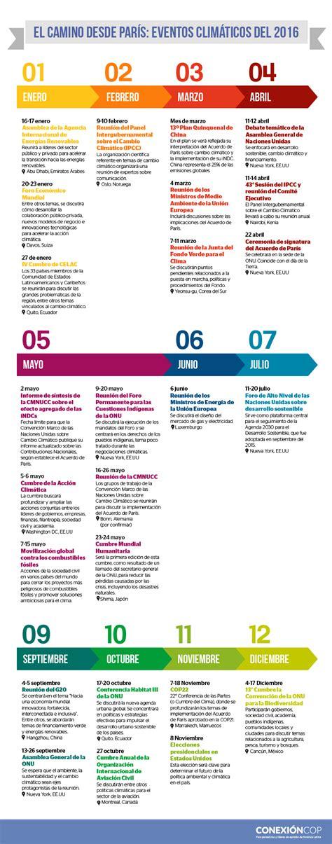 calendario uabc 2016 1 calendario uabc 2016 1 el camino post par 237 s eventos