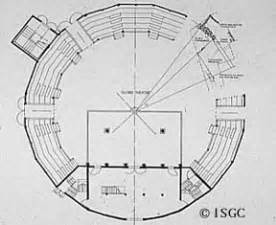 Globe Theatre Floor Plan shakespeare globe theatre floor plan on old globe theatre floor plan