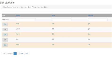 Angularjs Tables by Angularjs Table Sorting Filter And Paging Angularjs