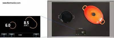 anafe por induccion magnetica innovador anafe el 233 ctrico por inducci 243 n paperblog