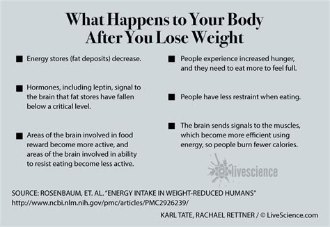 what happens to a tattoo when you lose weight be healthy what happens to your after you lose