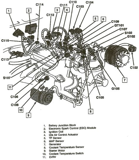 motor repair manual 1993 chevrolet beretta transmission control chevrolet s 10 2 8 1989 auto images and specification