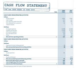 the essence of cash flow statement and its features