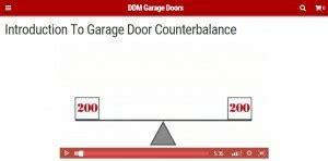 A Balanced Garage Door Dan S Garage Door Blog Garage Door Counterbalance