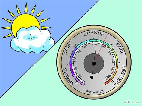 are the twittering classes an accurate barometer during this pre air pressure and barometers wild and wonderful weather