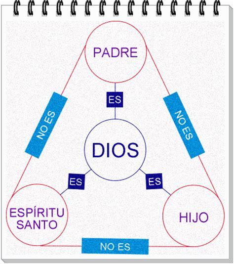 Hårfin by Testigos De Jehov 225 Jes 250 S 191 Es Dios