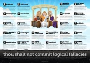 get to your logical fallacies and beef up your