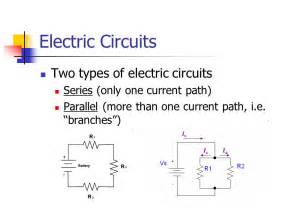 electric circuits ppt
