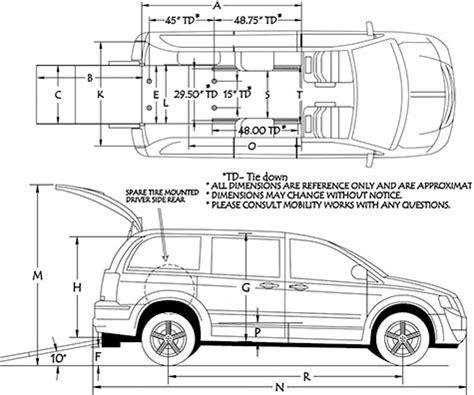 dodge caravan cargo space dimensions