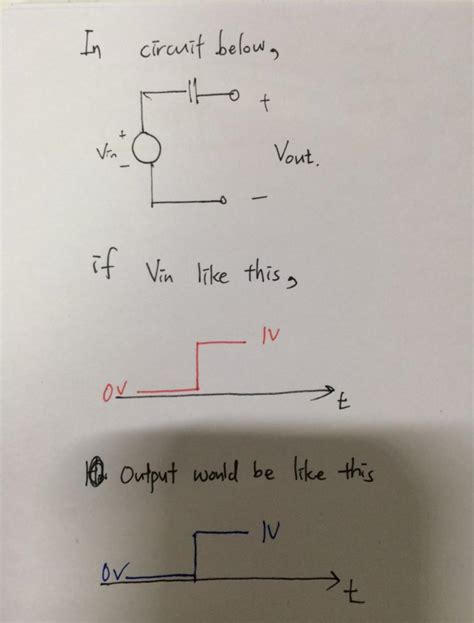 behavior of capacitor in series strange behavior when connecting ideal voltage source and capacitor in series electrical
