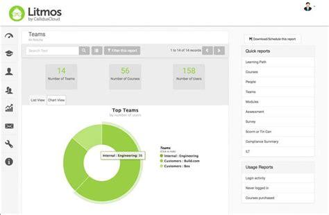 edmodo lms review rating pcmag com edmodo features pricing alternatives pcmag