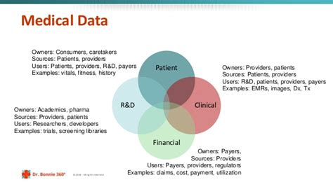 bid med big data in healthcare hype and on the path to