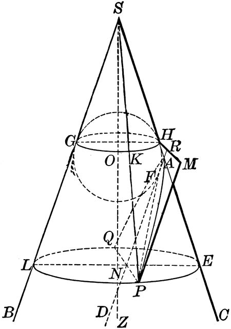 conic section parabola conic section showing parabola clipart etc