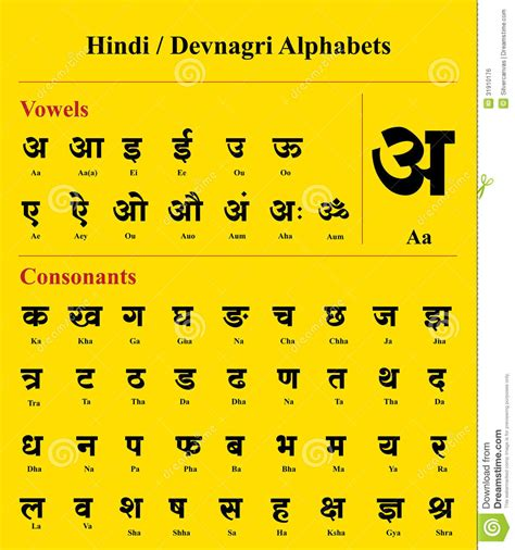 english hindi hindi devnagari alphabet stock photo image of india