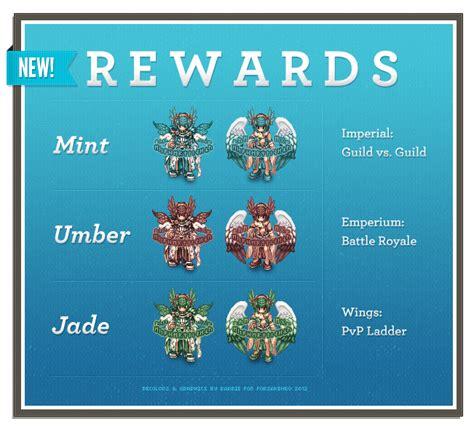 fairy quest ragnarok new sets palettes quest and more updates forsaken