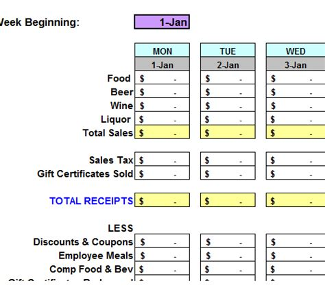 cost of sales template restaurant cost of goods sold spreadsheet