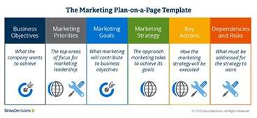 Marketing Strategic Plan Template by Six Actionable Steps To Build A Strategic Marketing Plan