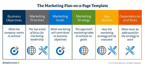avery 6245 template strategic marketing plan template 28 images 9 free