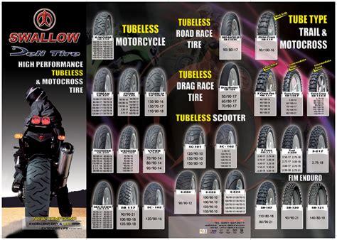 Ban Dalam Mizzle 100 80 14 motorcycles tires bikes
